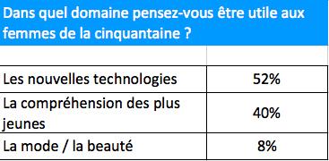 questionnaire13