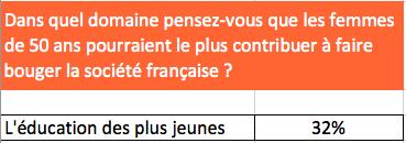 questionnaire22