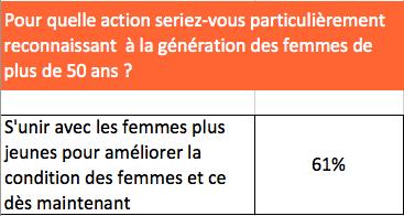questionnaire23